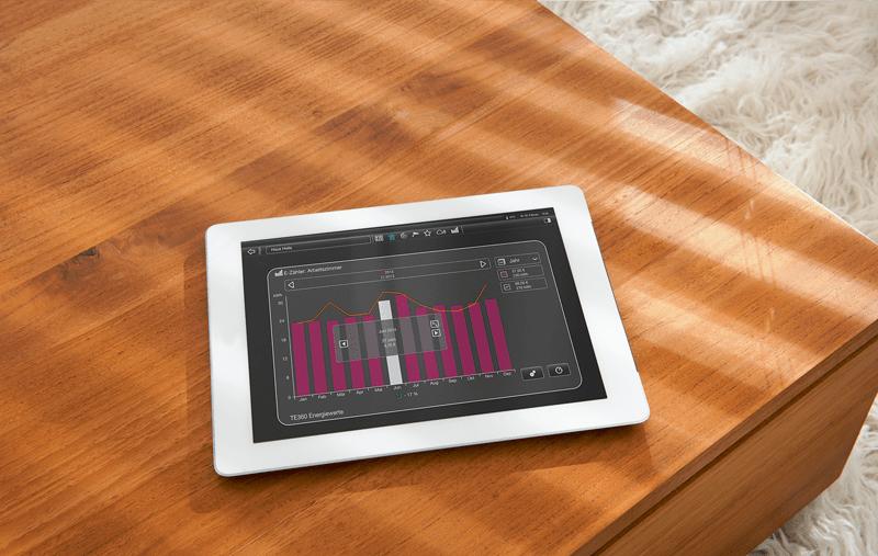 gebaeudesteuerung domovea tablet verbrauch 300 rgb nutzbar bis 31 12 2019